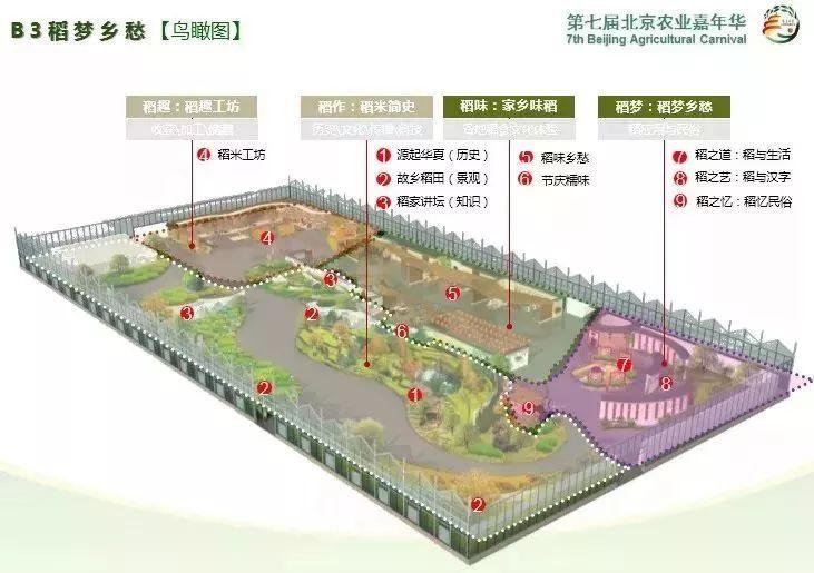 农耕园设计平面图